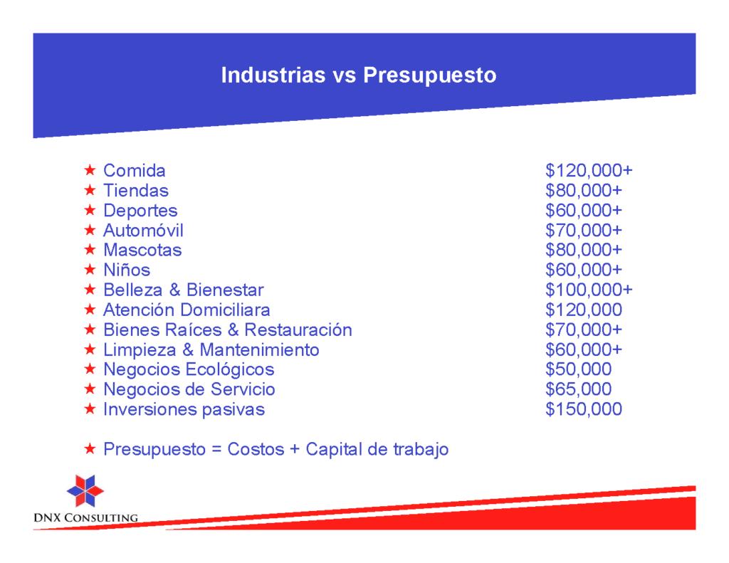 dnx-franchises-usa-presupuesto
